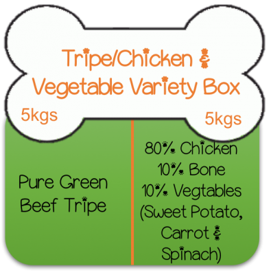 Green Beef Tripe / Chicken, Sweet Potato, Carrot & Spinach Mix 10kgs (22lbs) Variety Box  Working Dog
