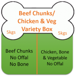 Beef Chunks 5kgs / Chicken, Sweet Potato, Carrot & Spinach Mix 5kgs (22lbs) Variety Box  Working Dog